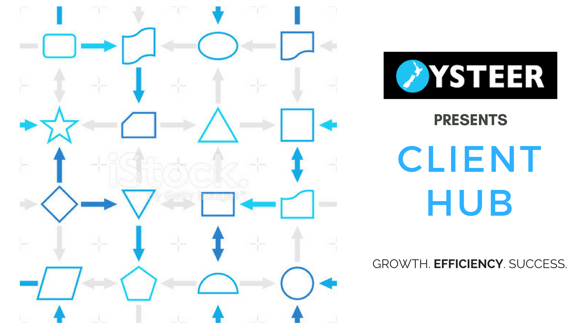 Client Hub: Amplifying Your Oysteer Client Experience